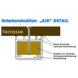 Unterkonstruktion Alu Air 2lfm