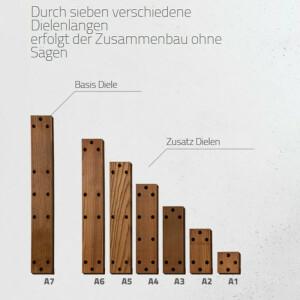 Box A2 - Modul Decking - Box 16 Dielen